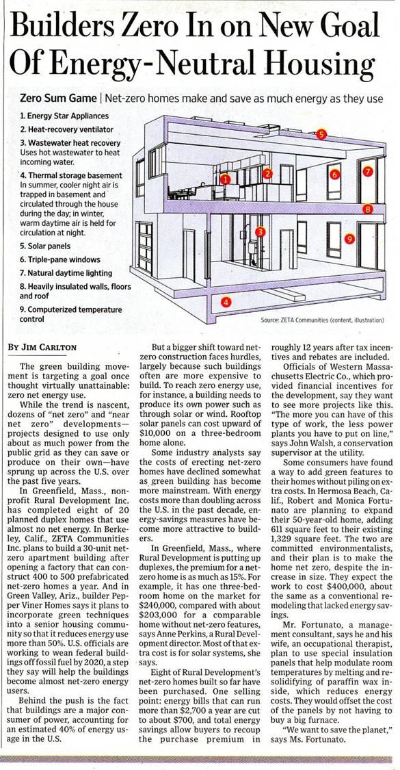 koch-development-energy-neutral-housing